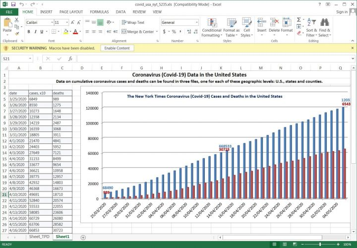 Fake COVID-19 excel report